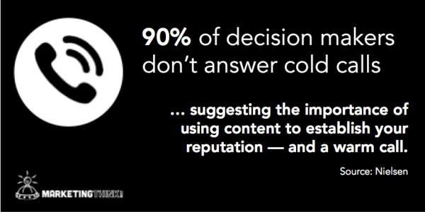 90% of decision makers don't answer cold calls